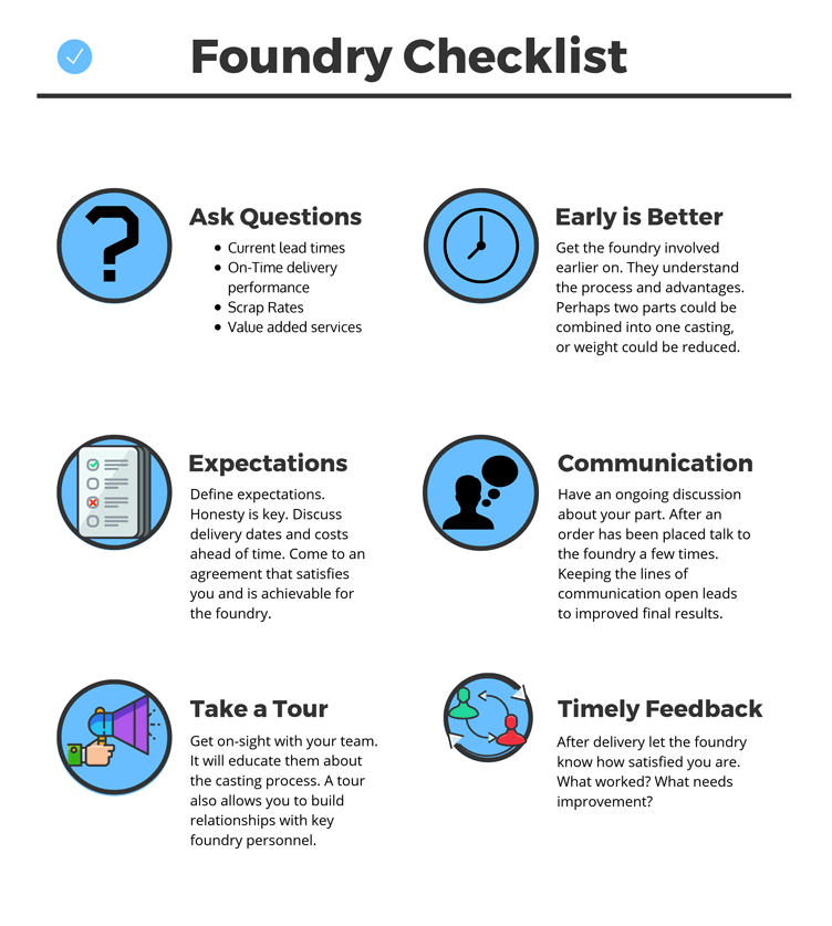 An infographic that explains how to get the most out of your relationship with your foundry.
