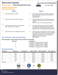 Myth vs Fact Sheet: High Chrome White Iron